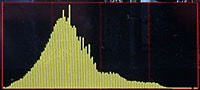 histogram-weekone.JPG