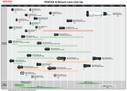 pentax k roadmap.jpeg